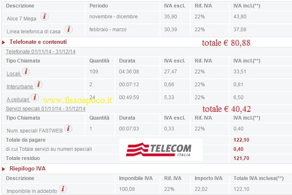la mia ultima bolletta Telecom Italia