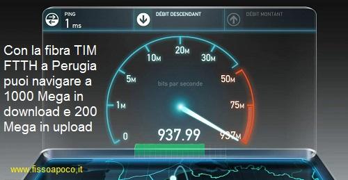 la velocità della fibra FTTH 1000 megabit