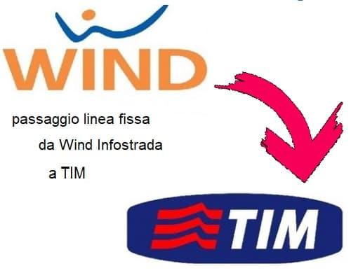 passaggio da Wind Infostrada a TIM